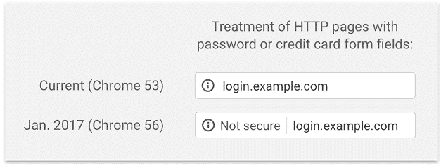 Google Chrome SSL Changes
